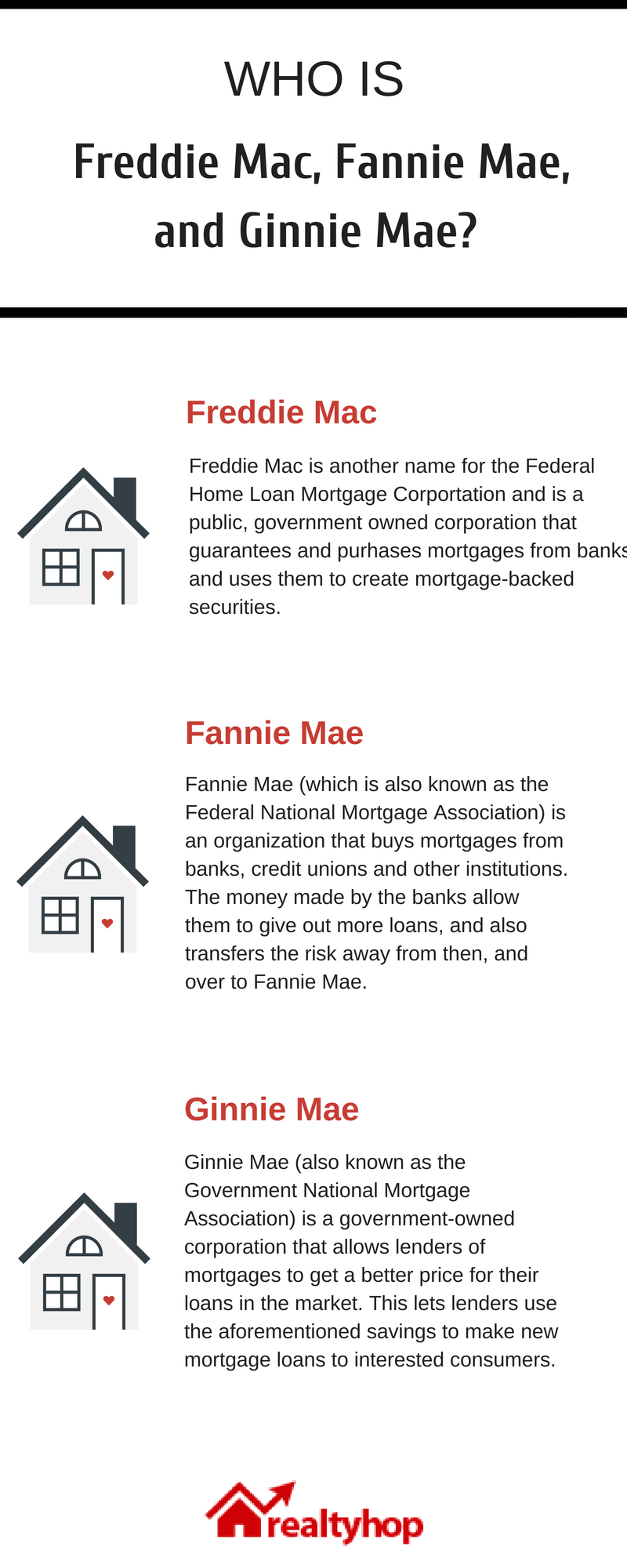 What's the Difference Between Fannie Mae and Freddie Mac?