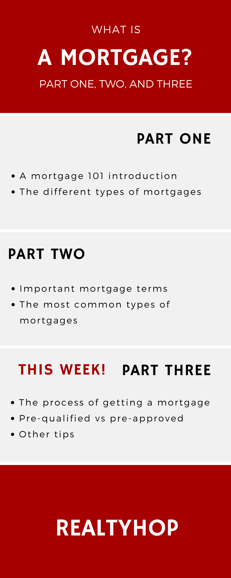 mortgagepartthree