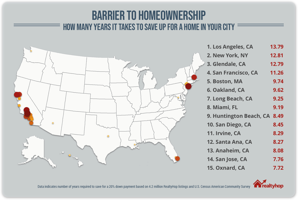 12 of the 15 hardest places to buy a home are in California