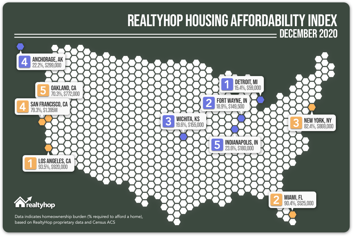 RealtyHop-Affordability-Index-December-2020