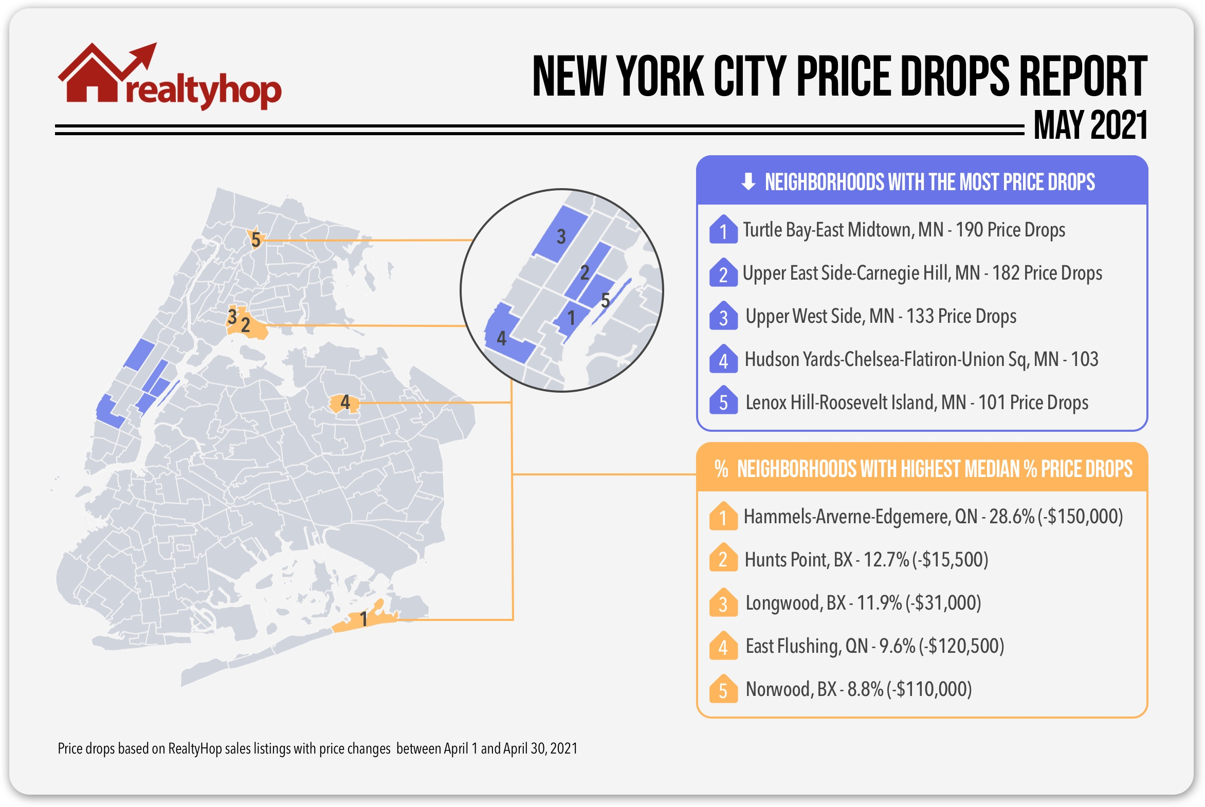 RealtyHop-Price-Drops-Apr-2021